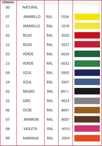 tabla-colores